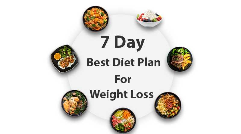 7 Day Best Diet Plan for Weight Loss